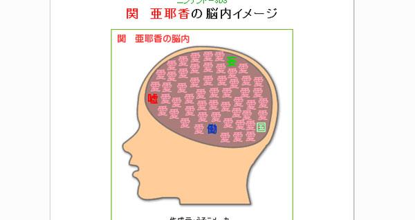 脳 内 メーカー